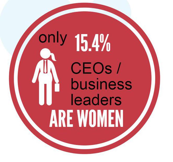 IG_leadership